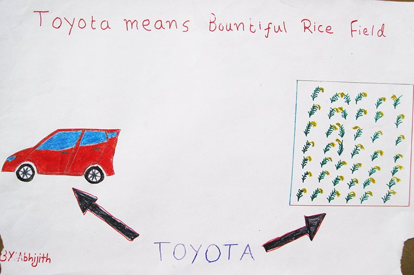 Left: A student's poster on what 'Toyota' once actually meant at the school's Project Day exhibition. Centre: Another poster traces the unusual meaning of 'Honda'. Right: Nakasone: who knew his name meant 'Middle Root'?